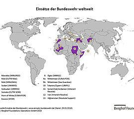 Waffenhandel Weltweit Frieden Fragen